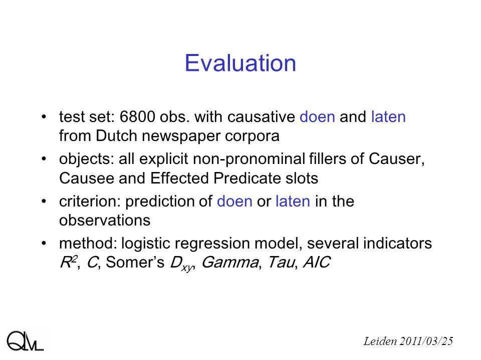 Evaluation test set: 6800 obs.