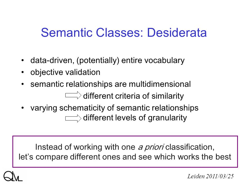 Semantic Classes: Desiderata Leiden 2011/03/25 data-driven, (potentially) entire vocabulary objective validation semantic relationships are multidimensional different criteria of similarity varying schematicity of semantic relationships different levels of granularity Instead of working with one a priori classification, lets compare different ones and see which works the best