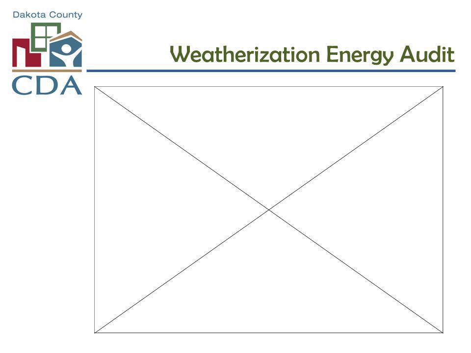 Weatherization Energy Audit