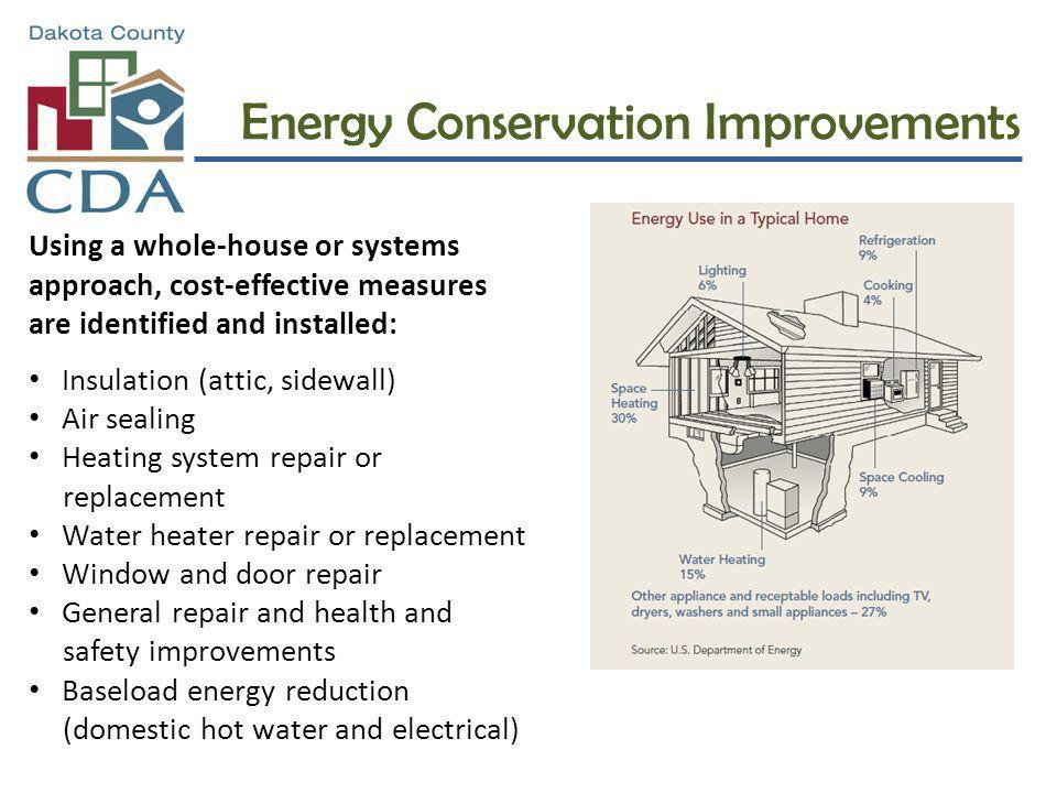 Energy Conservation Improvements Using a whole-house or systems approach, cost-effective measures are identified and installed: Insulation (attic, sid