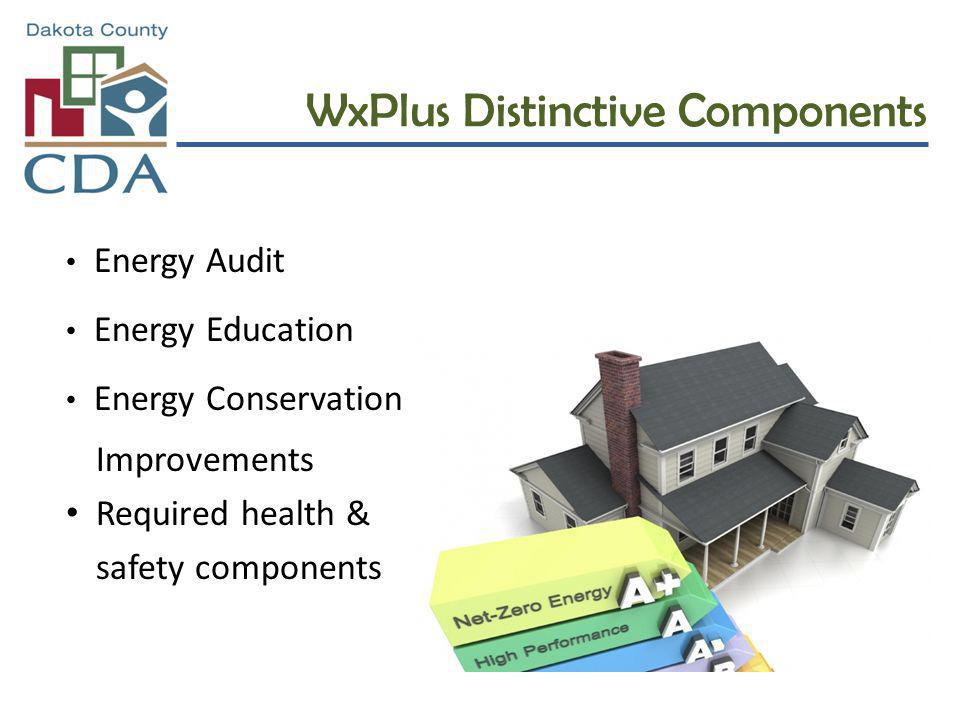 WxPlus Distinctive Components Energy Audit Energy Education Energy Conservation Improvements Required health & safety components