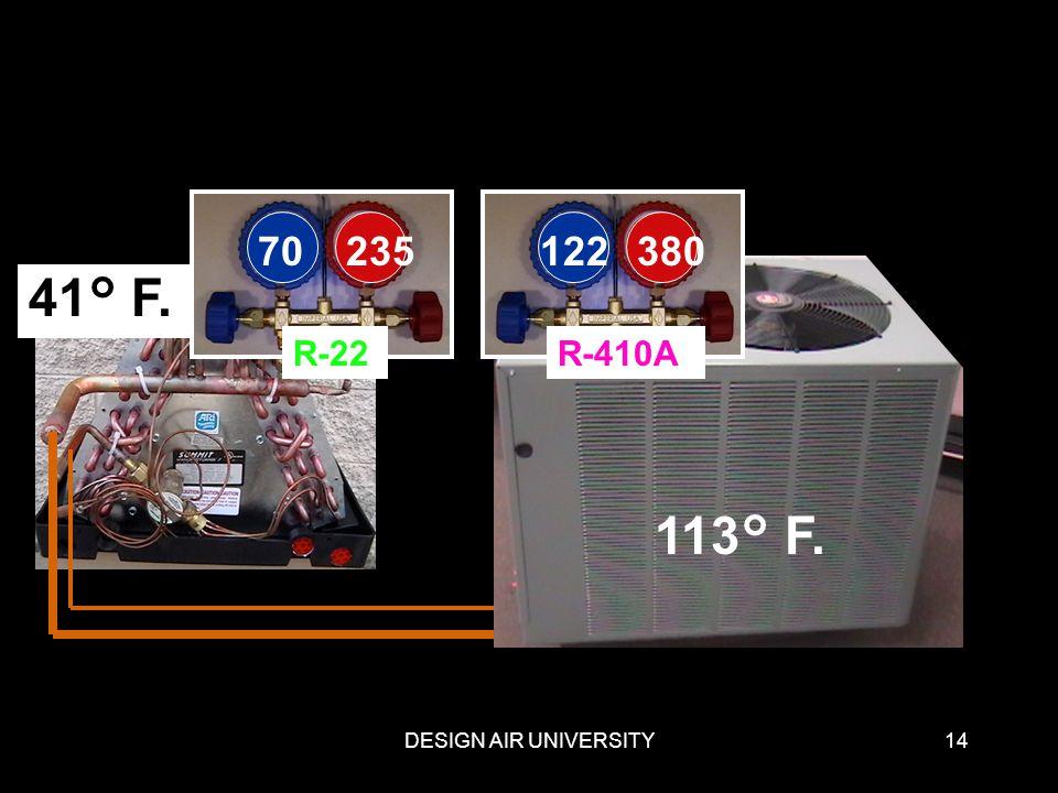 DESIGN AIR UNIVERSITY14 41° F. 113° F. 70235 R-22 122380 R-410A