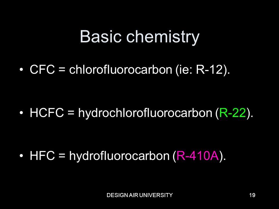 DESIGN AIR UNIVERSITY19 Basic chemistry CFC = chlorofluorocarbon (ie: R-12). HCFC = hydrochlorofluorocarbon (R-22). HFC = hydrofluorocarbon (R-410A).