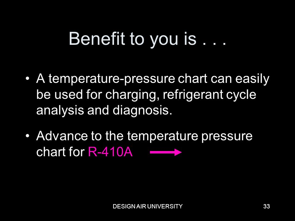 DESIGN AIR UNIVERSITY33 Benefit to you is... A temperature-pressure chart can easily be used for charging, refrigerant cycle analysis and diagnosis. A