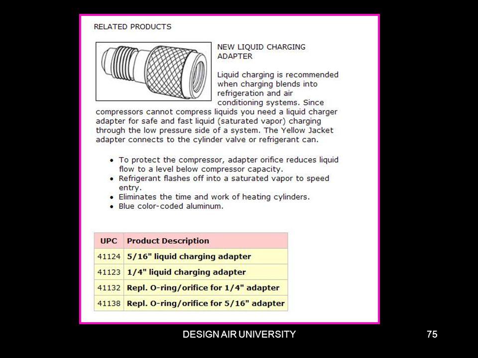 DESIGN AIR UNIVERSITY75
