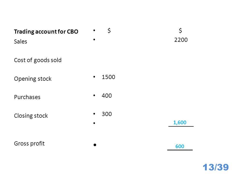 Trading account for CBO $ $ 2200 1500 400 300 ________ _____ Sales Cost of goods sold Opening stock Purchases Closing stock Gross profit 13/39 1,600 6