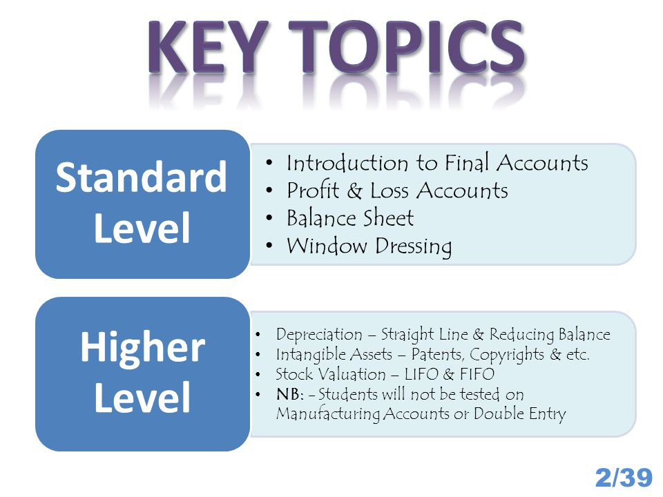 Standard Level 2/39 Higher Level Introduction to Final Accounts Profit & Loss Accounts Balance Sheet Window Dressing Depreciation – Straight Line & Re
