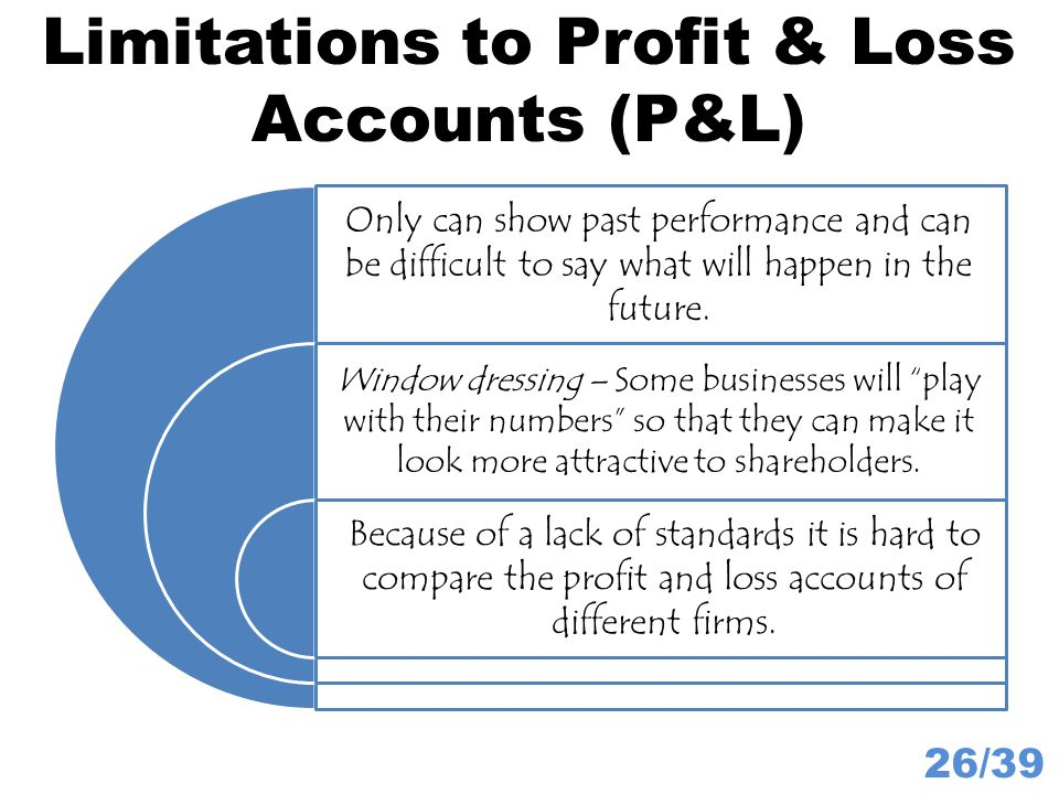 Limitations to Profit & Loss Accounts (P&L) 26/39 Only can show past performance and can be difficult to say what will happen in the future. Window dr