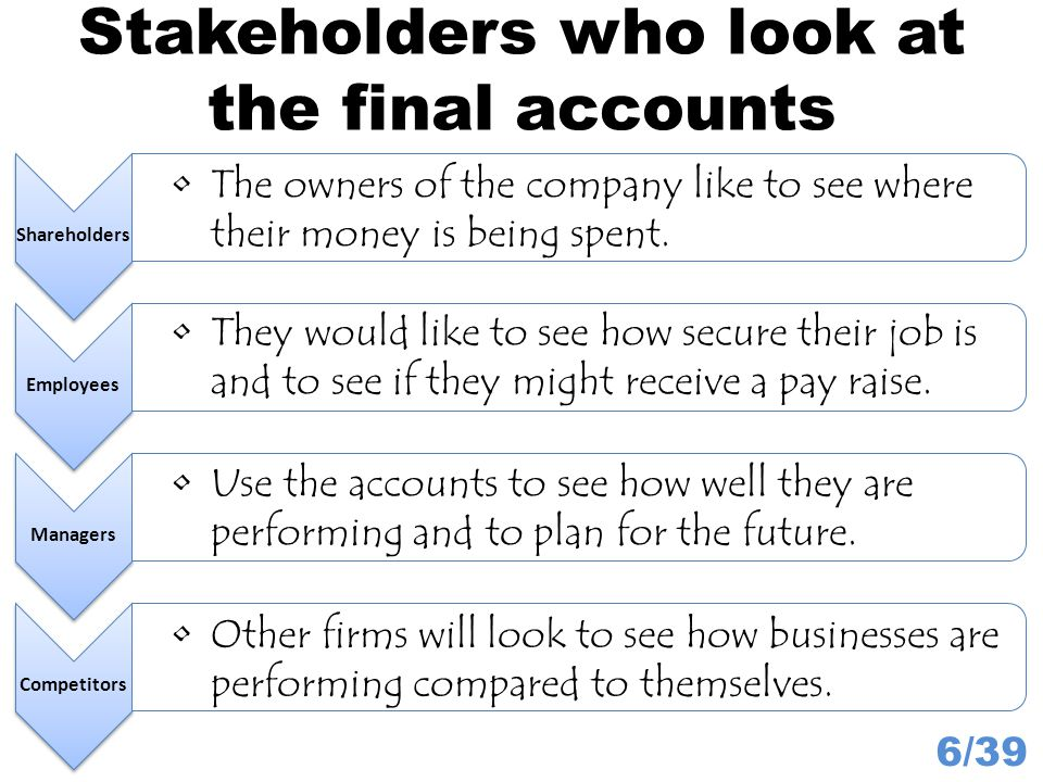 37/39 Sets of final accounts are necessary for good analyzing (either intra firm or historical).
