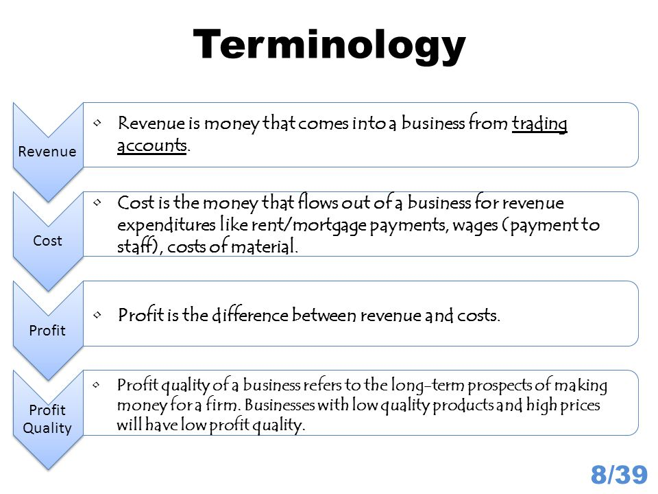 Some basic things businesses do to try and reduce expenses and increase profit 19/39 Try to negotiate for lower rent or move.