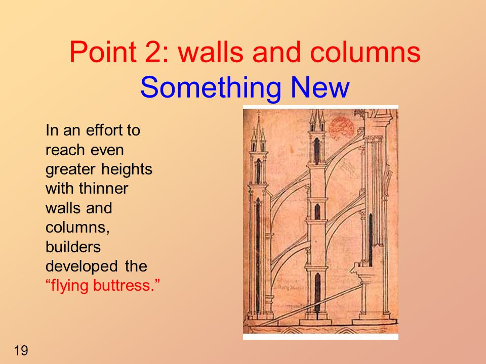 Point 2: walls and columns Something New In an effort to reach even greater heights with thinner walls and columns, builders developed the flying buttress.