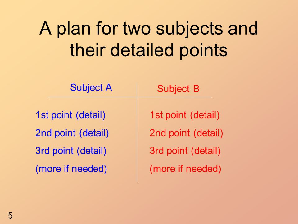 A plan for two subjects and their detailed points Subject A Subject B 1st point (detail) 2nd point (detail) 3rd point (detail) (more if needed) 1st point (detail) 2nd point (detail) 3rd point (detail) (more if needed) 5