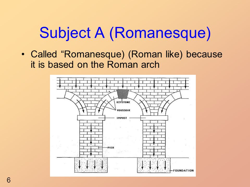 Subject A (Romanesque) Called Romanesque) (Roman like) because it is based on the Roman arch 6
