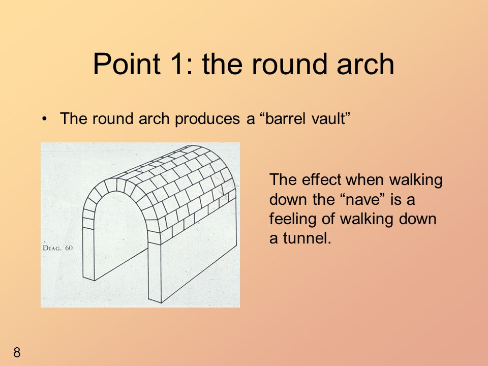 The round arch produces a barrel vault Point 1: the round arch The effect when walking down the nave is a feeling of walking down a tunnel.