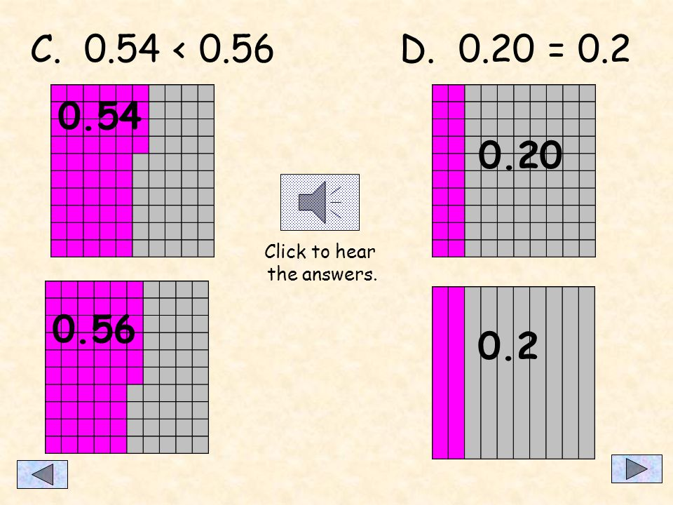 Compare these decimals using, or =. C. 0.54 and 0.56 D. 0.20 and 0.2 Check your answers.