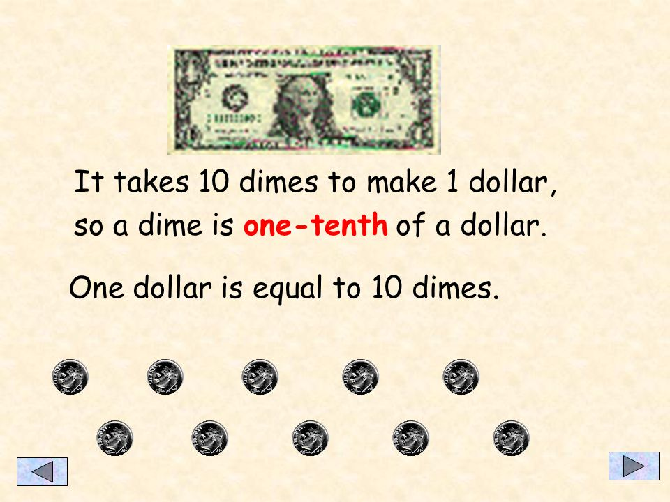 Remember the dime.It was less than one whole. It was only a part of 1 whole dollar.
