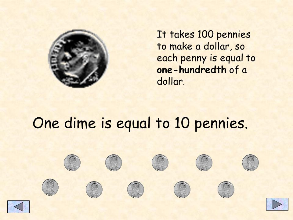 One dollar is equal to 10 dimes. It takes 10 dimes to make 1 dollar, so a dime is one-tenth of a dollar.
