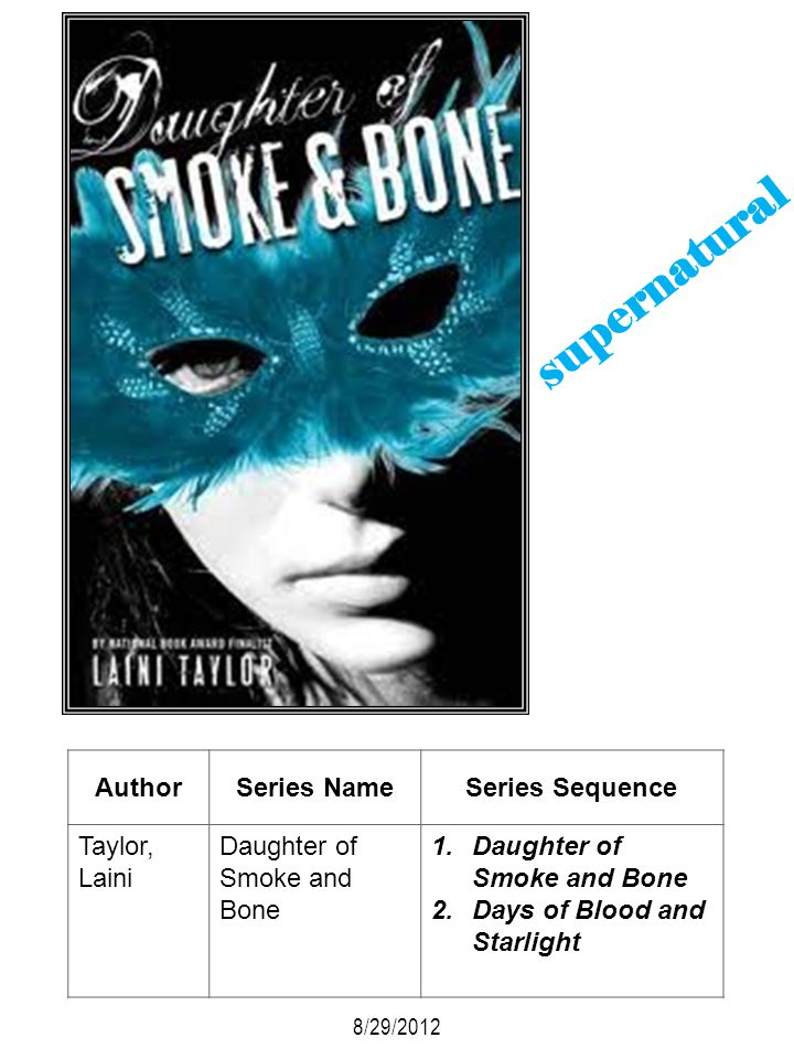 AuthorSeries NameSeries Sequence Taylor, Laini Daughter of Smoke and Bone 1.Daughter of Smoke and Bone 2.Days of Blood and Starlight 8/29/2012 superna