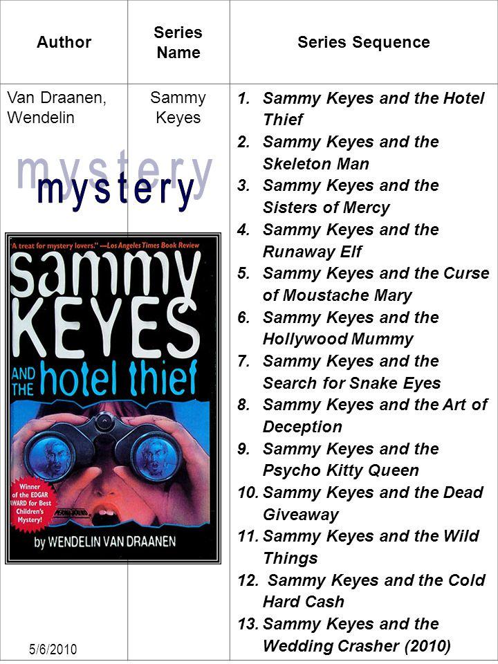 Author Series Name Series Sequence Van Draanen, Wendelin Sammy Keyes 1.Sammy Keyes and the Hotel Thief 2.Sammy Keyes and the Skeleton Man 3.Sammy Keye