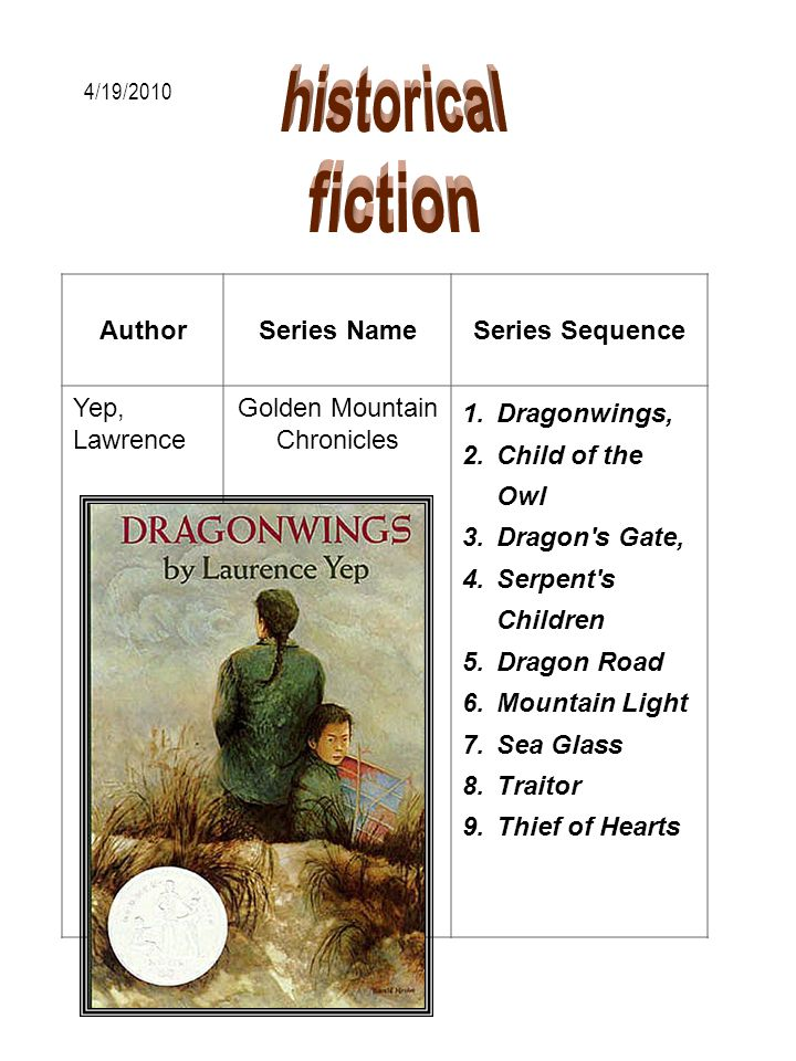 AuthorSeries NameSeries Sequence Yep, Lawrence Golden Mountain Chronicles 1.Dragonwings, 2.Child of the Owl 3.Dragon's Gate, 4.Serpent's Children 5.Dr