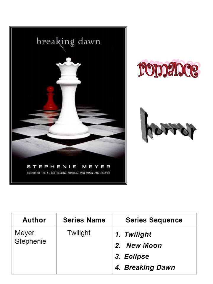 AuthorSeries NameSeries Sequence Meyer, Stephenie Twilight 1.Twilight 2. New Moon 3.Eclipse 4.Breaking Dawn