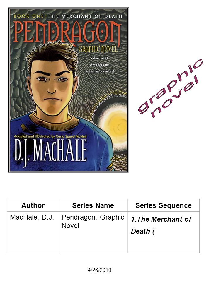AuthorSeries NameSeries Sequence MacHale, D.J.Pendragon: Graphic Novel 1.The Merchant of Death ( 4/26/2010
