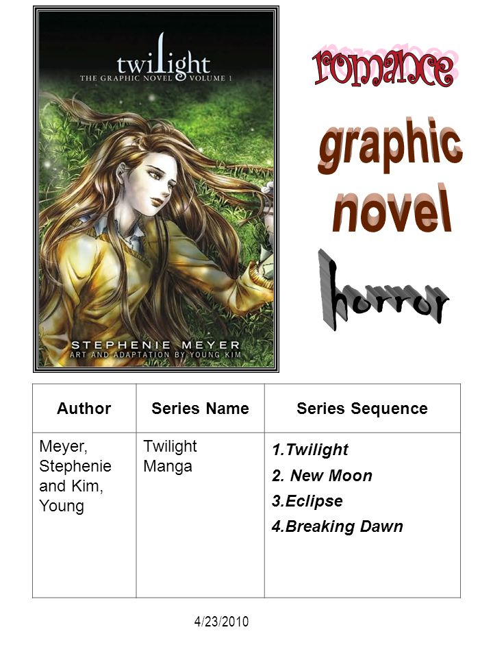 AuthorSeries NameSeries Sequence Meyer, Stephenie and Kim, Young Twilight Manga 1.Twilight 2. New Moon 3.Eclipse 4.Breaking Dawn 4/23/2010
