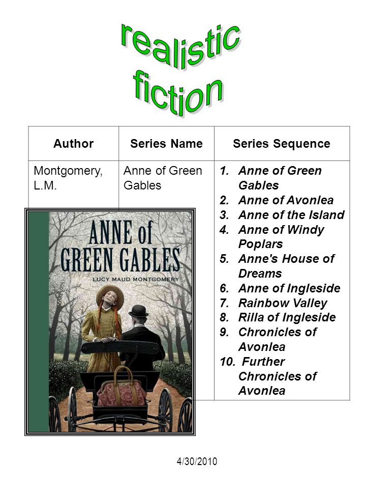 AuthorSeries NameSeries Sequence Montgomery, L.M. Anne of Green Gables 1.Anne of Green Gables 2.Anne of Avonlea 3.Anne of the Island 4.Anne of Windy P
