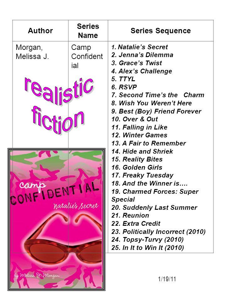 Author Series Name Series Sequence Morgan, Melissa J. Camp Confident ial 1. Natalies Secret 2. Jennas Dilemma 3. Graces Twist 4. Alexs Challenge 5. TT