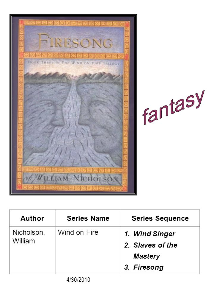 AuthorSeries NameSeries Sequence Nicholson, William Wind on Fire 1.Wind Singer 2.Slaves of the Mastery 3.Firesong 4/30/2010