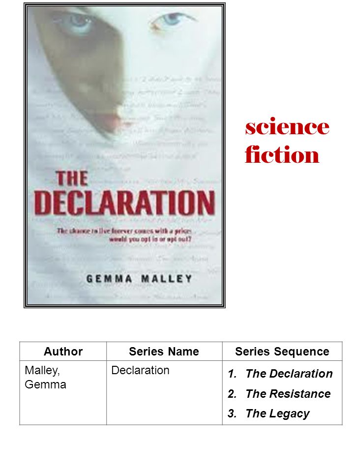 AuthorSeries NameSeries Sequence Malley, Gemma Declaration 1.The Declaration 2.The Resistance 3.The Legacy science fiction