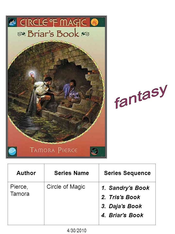 AuthorSeries NameSeries Sequence Pierce, Tamora Circle of Magic 1.Sandry's Book 2.Tris's Book 3.Daja's Book 4.Briar's Book 4/30/2010