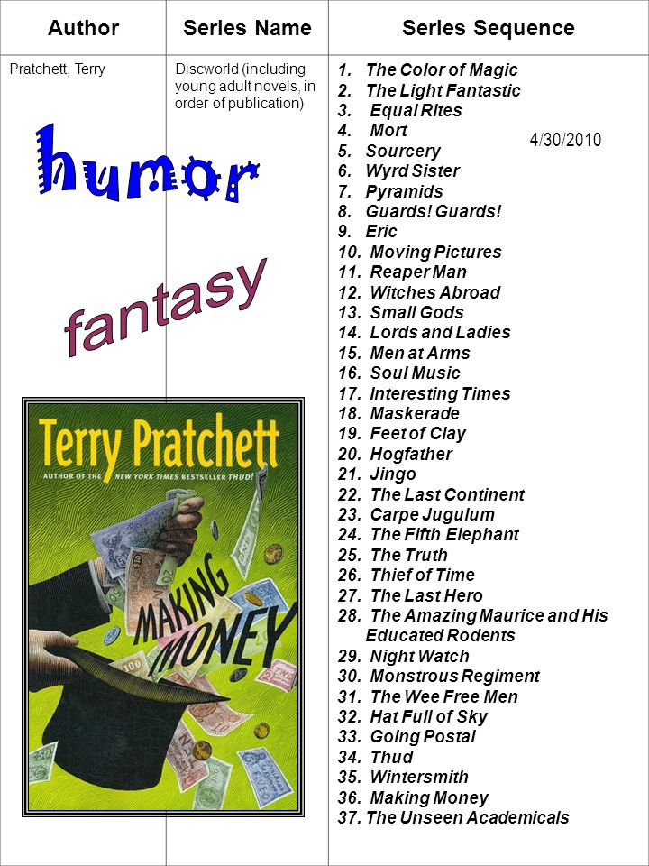 AuthorSeries NameSeries Sequence Pratchett, TerryDiscworld (including young adult novels, in order of publication) 1.The Color of Magic 2.The Light Fa
