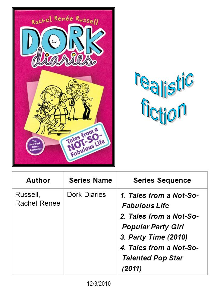 AuthorSeries NameSeries Sequence Russell, Rachel Renee Dork Diaries 1. Tales from a Not-So- Fabulous Life 2. Tales from a Not-So- Popular Party Girl 3