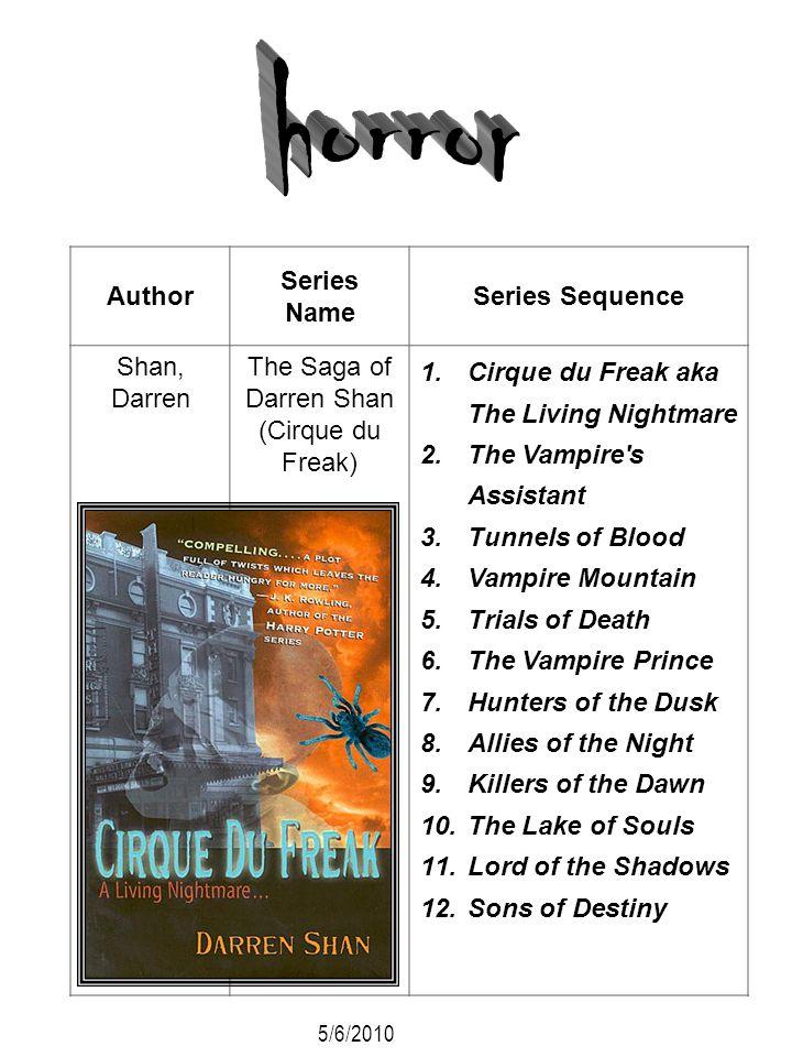 Author Series Name Series Sequence Shan, Darren The Saga of Darren Shan (Cirque du Freak) 1.Cirque du Freak aka The Living Nightmare 2.The Vampire's A