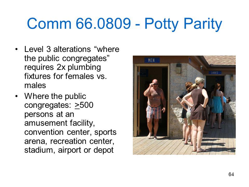 64 Comm 66.0809 - Potty Parity Level 3 alterations where the public congregates requires 2x plumbing fixtures for females vs. males Where the public c
