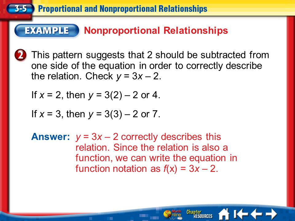 Lesson 3-5 Example 2 This pattern suggests that 2 should be subtracted from one side of the equation in order to correctly describe the relation. Chec