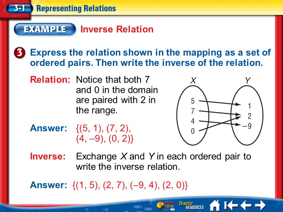 Lesson 3-1 Example 3 Express the relation shown in the mapping as a set of ordered pairs. Then write the inverse of the relation. Inverse Relation Ans