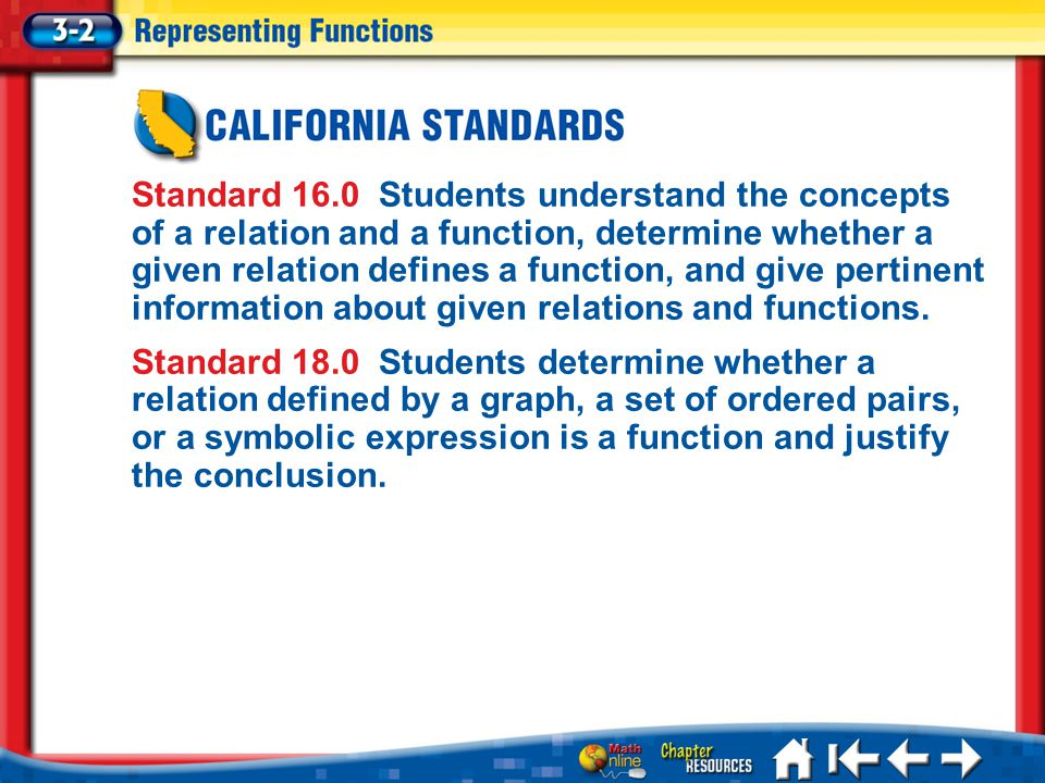 Lesson 3-2 CA Standard 16.0 Students understand the concepts of a relation and a function, determine whether a given relation defines a function, and