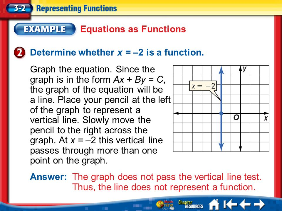 Lesson 3-2 Example 2 Determine whether x = –2 is a function.