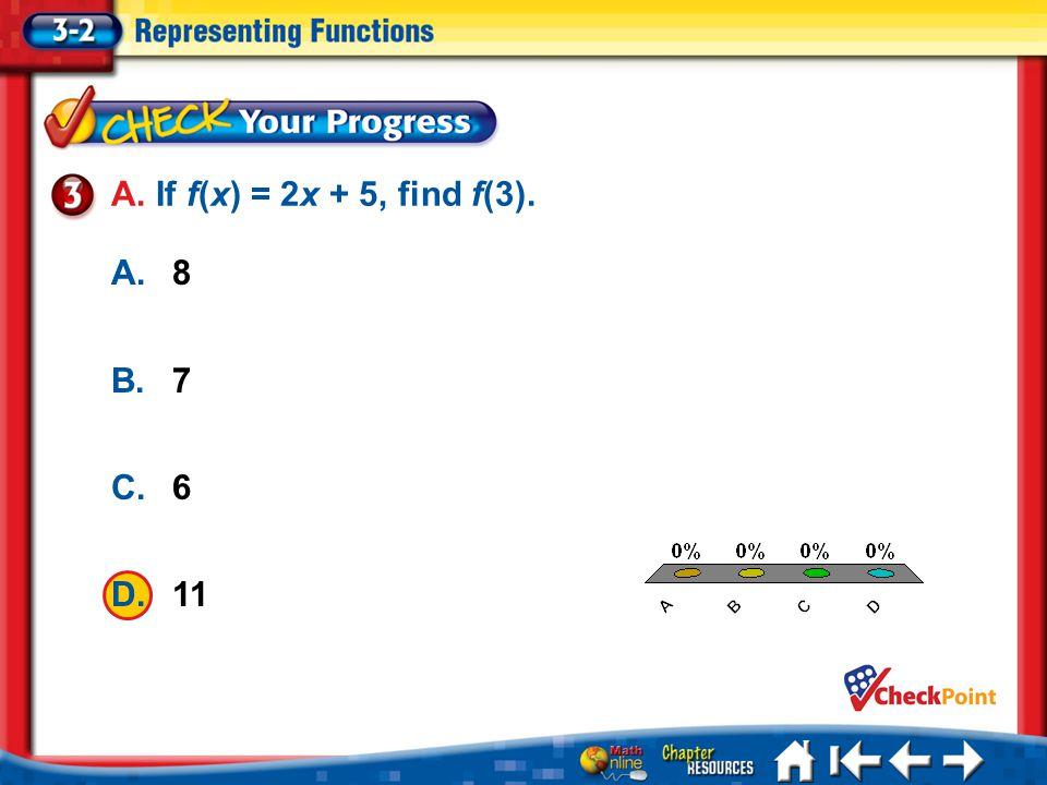 Lesson 3-2 Example 3CYP-A A. A B. B C. C D. D A.8 B.7 C.6 D.11 A. If f(x) = 2x + 5, find f(3).