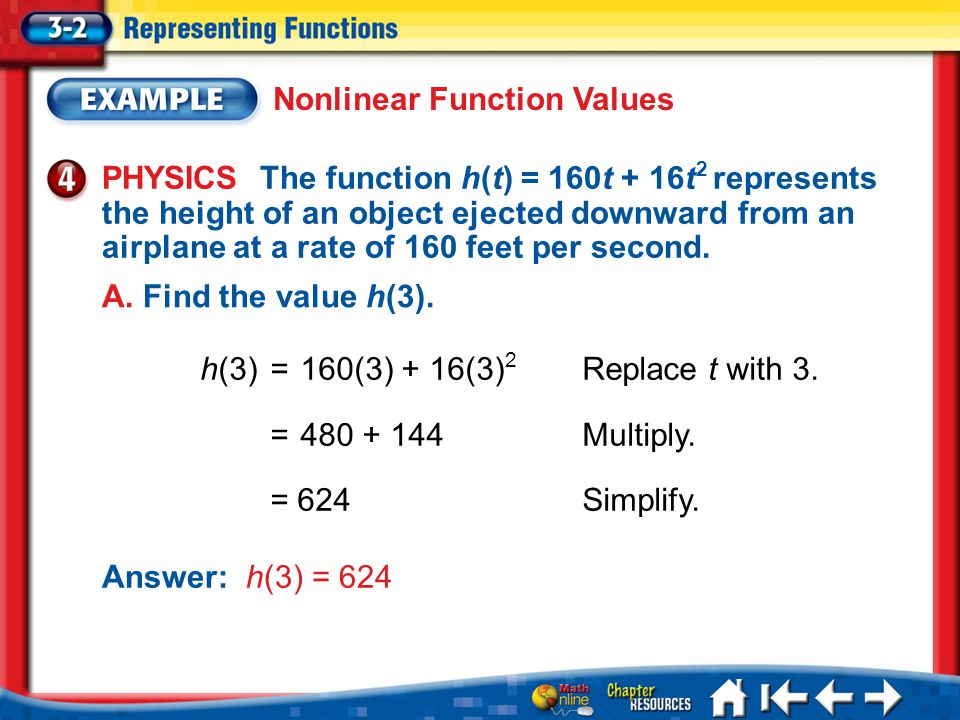 Lesson 3-2 Example 4 PHYSICS The function h(t) = 160t + 16t 2 represents the height of an object ejected downward from an airplane at a rate of 160 fe
