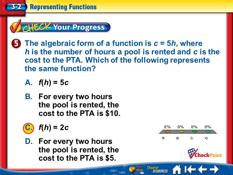 Lesson 3-2 CYP 5 A. A B. B C. C D. D The algebraic form of a function is c = 5h, where h is the number of hours a pool is rented and c is the cost to