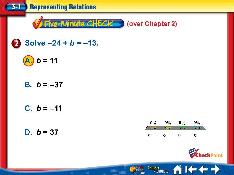 (over Chapter 2) 5 Min 1-2 A. A B. B C. C D. D Solve –24 + b = –13. A.b = 11 B.b = –37 C.b = –11 D.b = 37
