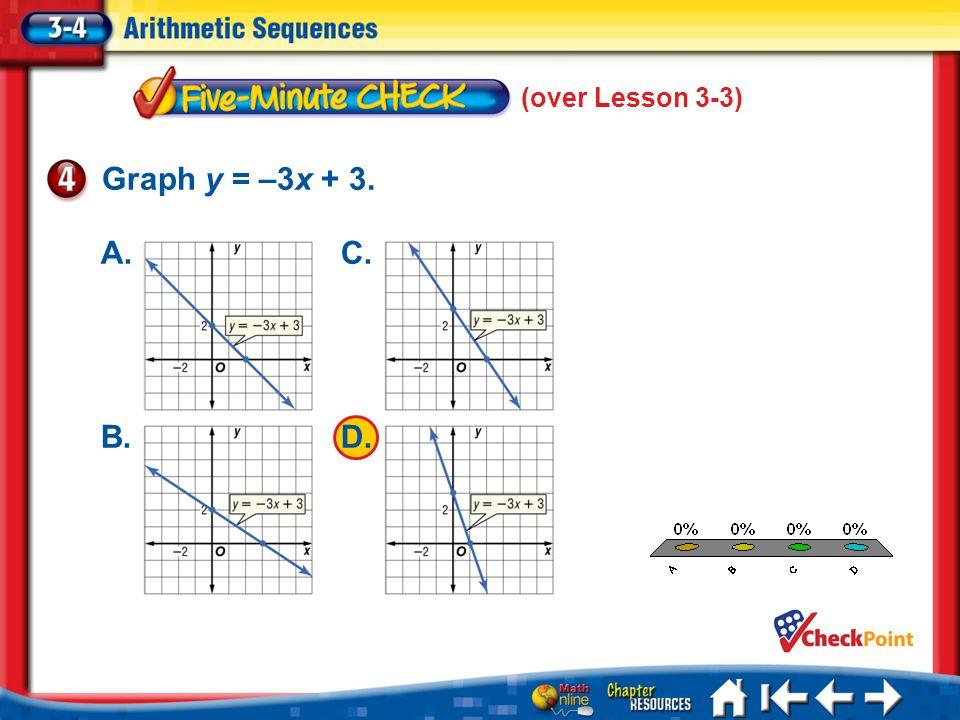 (over Lesson 3-3) A.A B.B C.C D.D 5 Min 4-4 Graph y = –3x + 3. A.C. B.D.