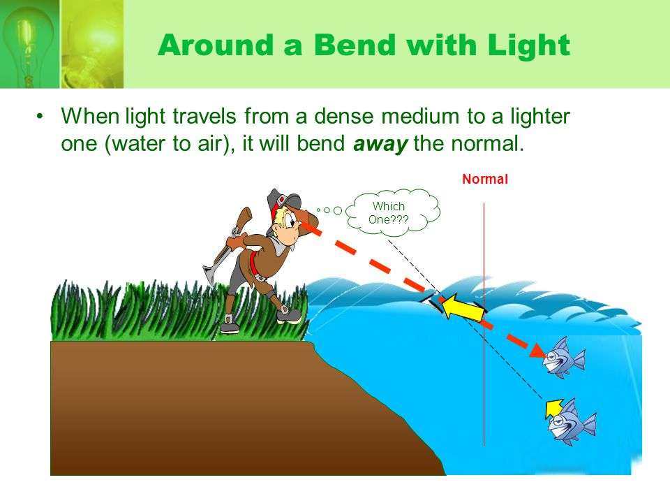 Around a Bend with Light When light travels from a dense medium to a lighter one (water to air), it will bend away the normal. Which One??? Normal