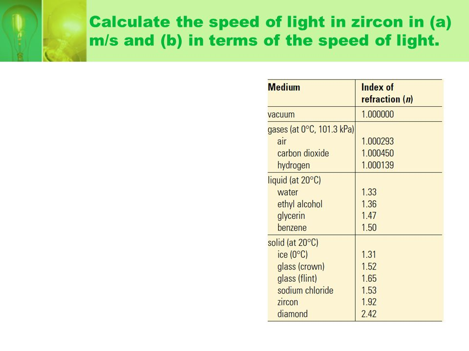 Calculate the speed of light in zircon in (a) m/s and (b) in terms of the speed of light.