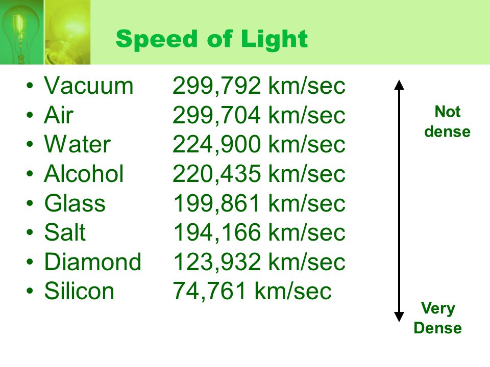 Speed of Light Vacuum299,792 km/sec Air299,704 km/sec Water224,900 km/sec Alcohol220,435 km/sec Glass199,861 km/sec Salt194,166 km/sec Diamond123,932