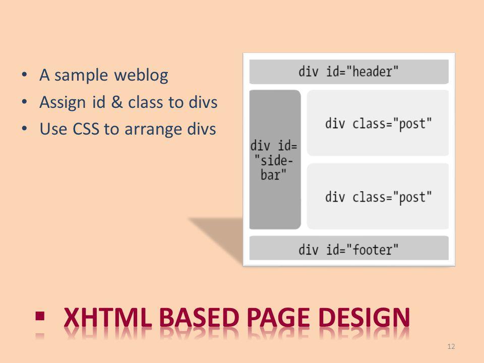 A sample weblog Assign id & class to divs Use CSS to arrange divs 12