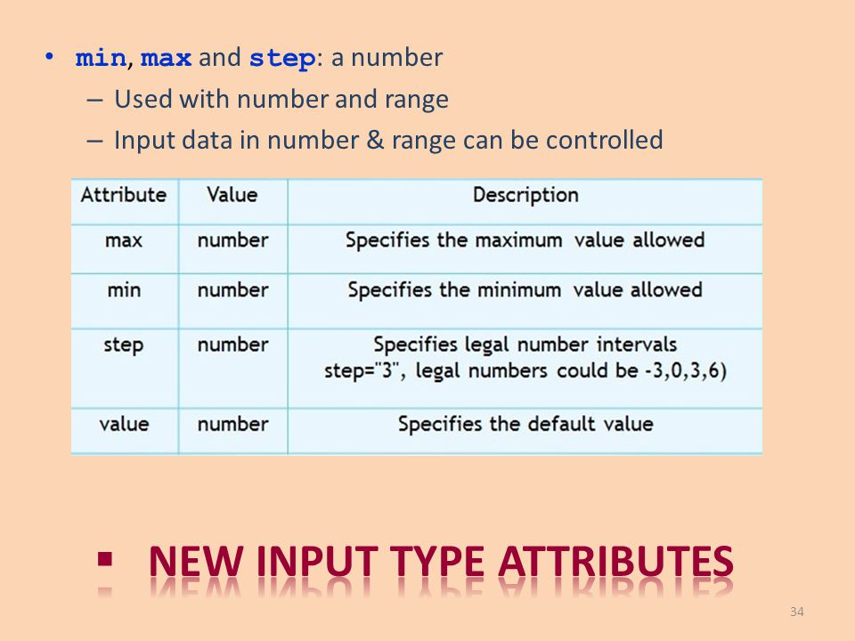 min, max and step : a number – Used with number and range – Input data in number & range can be controlled 34